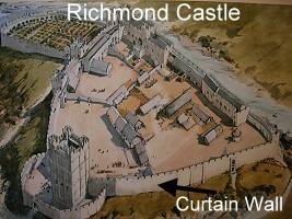 the parts of a castle