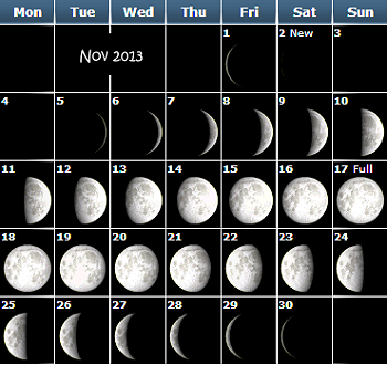 Moon Phases Calendar.Phases Of The Moon Calendar For Kids 2013 Lunar
