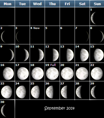 Phases Of The Moon Calendar For Kids 2013 Lunar