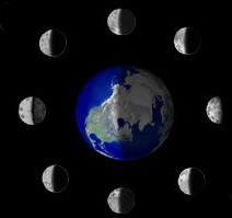 Why Does The Moon Keep Changing Its Shape